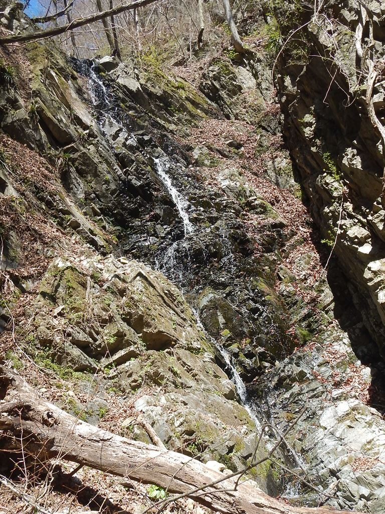 Co680付近、10m滝